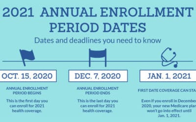 It's Medicare Open Enrollment season!